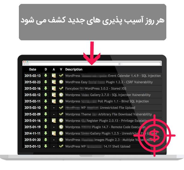 افزونه فارسی hide-my-wp