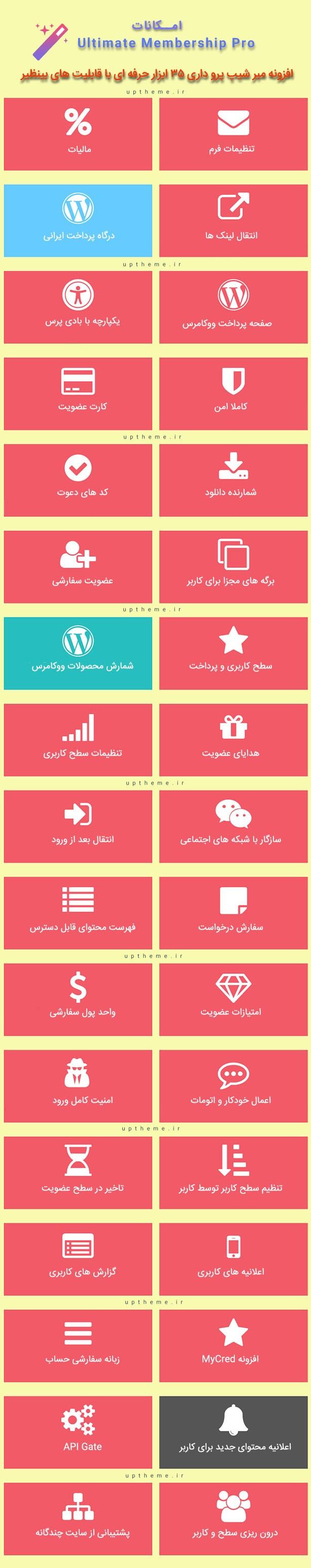افزونه فارسی Membership Pro