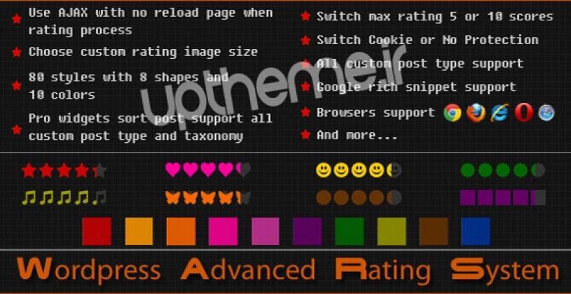 افزونه وردپرس حرفه ای WordPress Advanced Rating