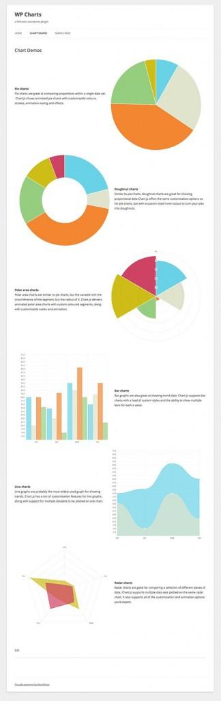 افزونه WordPress Charts