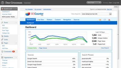 افزونه آمار گیر حرفه ای وردپرس W3Counter
